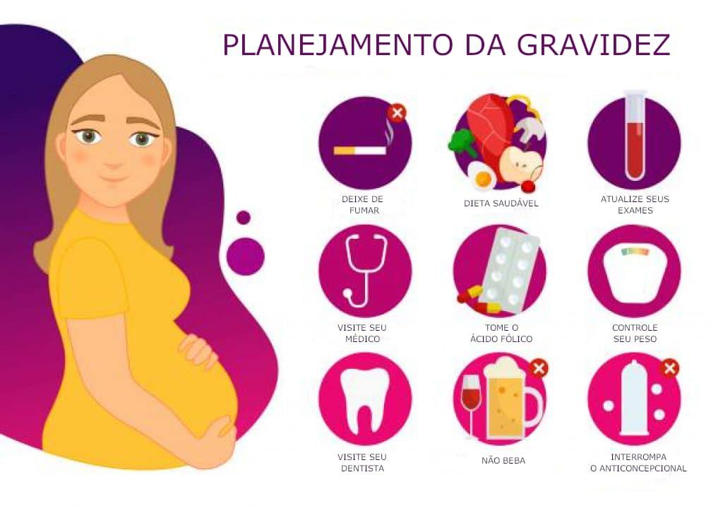 Dicas 1a semana de gravidez - planeje a gestação