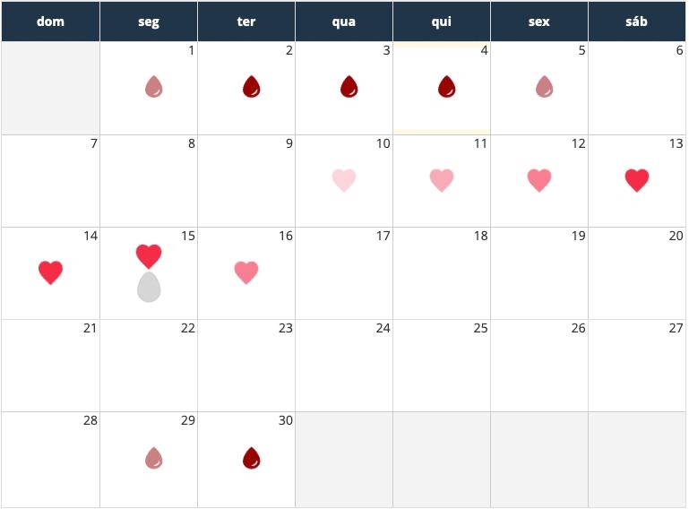 Calendário com Tabela do Período Fertil